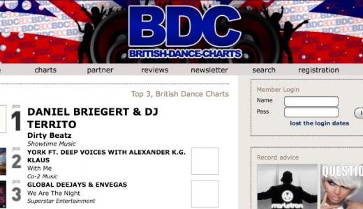 uk danceshartsKW32-2014